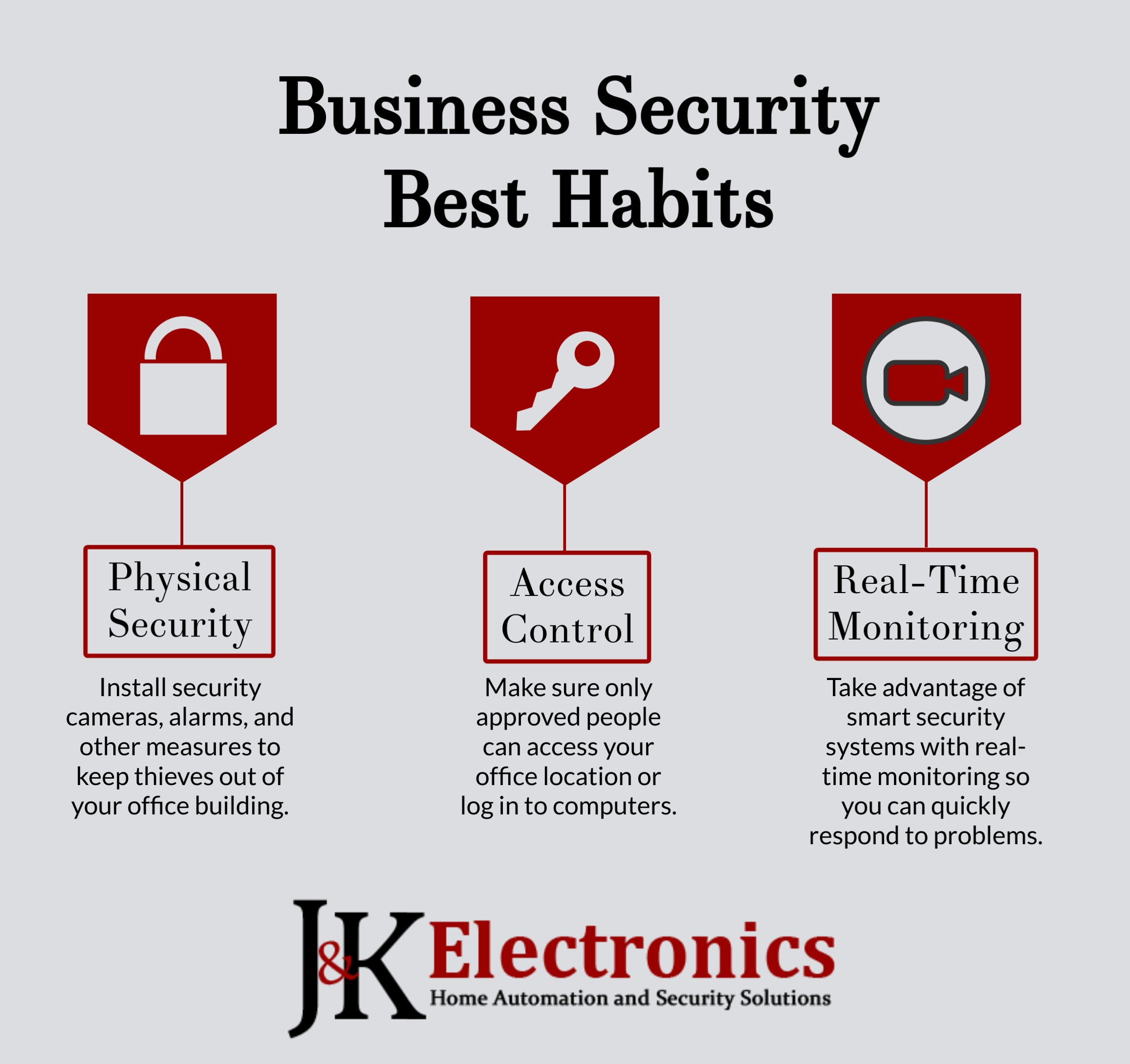 Business Security Best Practices for 2020, J&K Electronics, Houston